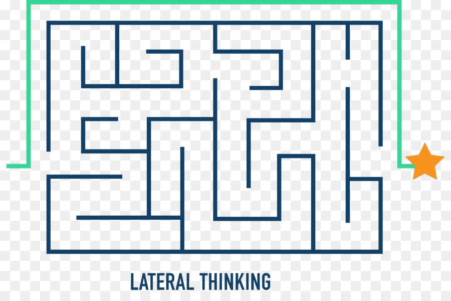 التفكير الجانبي (Lateral Thinking)